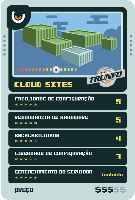 Super Trunfo do Hosting - Cloud sites