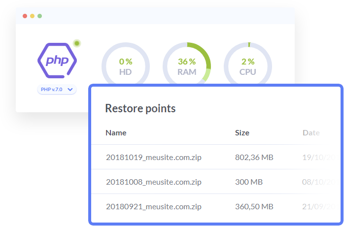 SSD feature restore points
