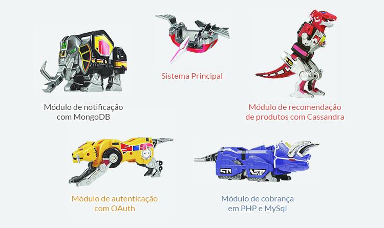 Sistema monolítico Megazord Bots